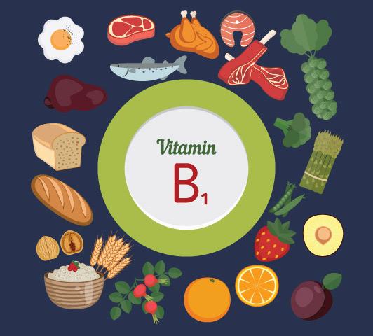 Complexo de vitamina B durante a gravidez - Vitamina B1