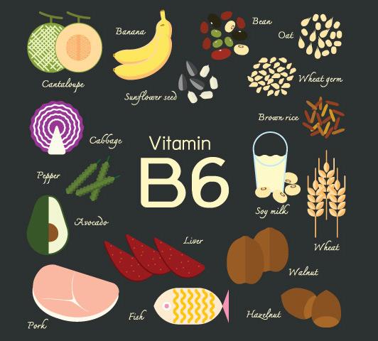 Complexo de vitamina B durante a gravidez - Vitamina B6