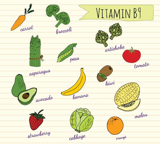 Complexo de vitamina B durante a gravidez - Vitamina B9