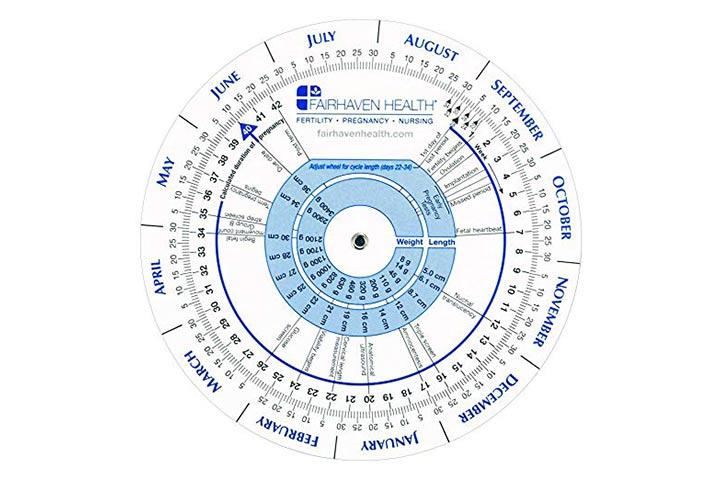 7. -Calendário-Roda-e-Ovulação-Gravidez-Ideal-para-Pacientes-Enfermeiros-Médicos e Parteiras
