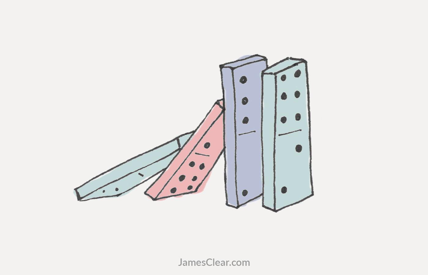 O efeito dominóO efeito dominó