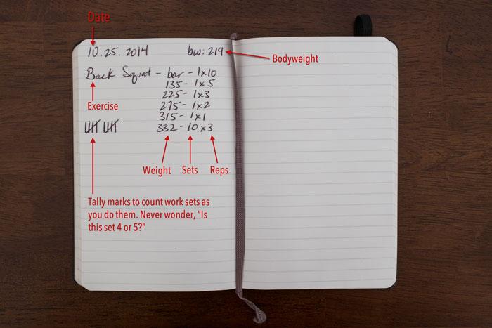 Hackeando o diário de exercícios: como acompanhar seus treinos da maneira mais simples e eficaz possível