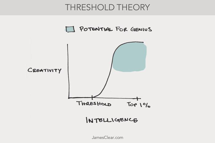 Teoria do limiar (pensamento criativo)